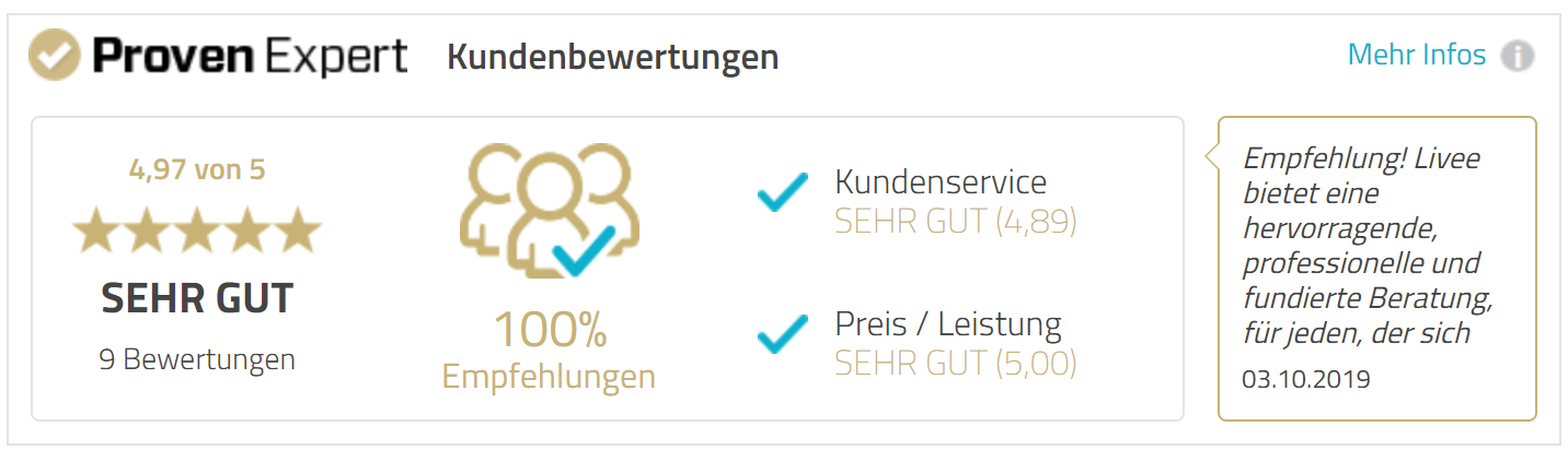 Kosten für online-dating-sites