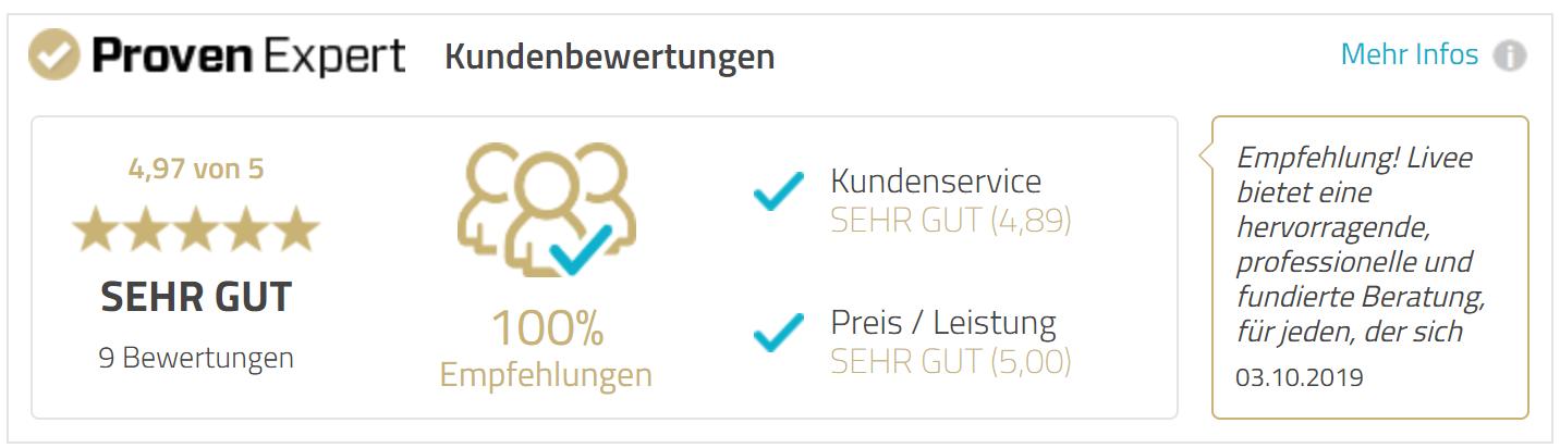 Das Bild zeigt die Kundenbewertung für das Minihaus Coaching von LIVEE. Zu sehen ist eine 5 Sterne Bewertung